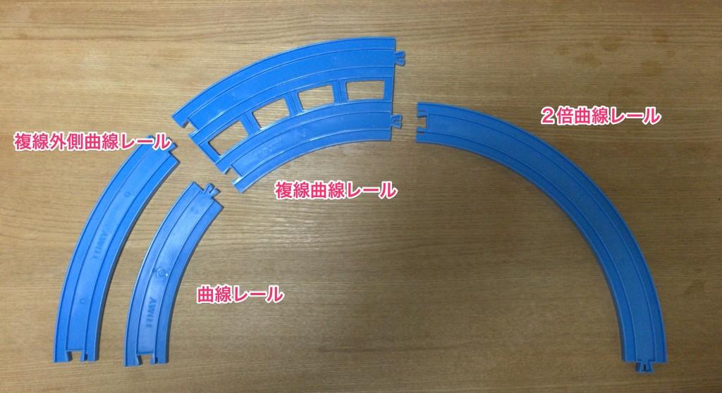 曲線レール