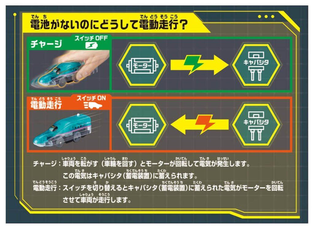 プラレール 電池いらずで出発進行!テコロでチャージ E5系新幹線はやぶさ