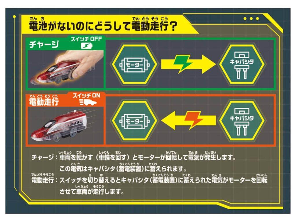プラレール 電池いらずで出発進行!テコロでチャージ E6系新幹線こまち